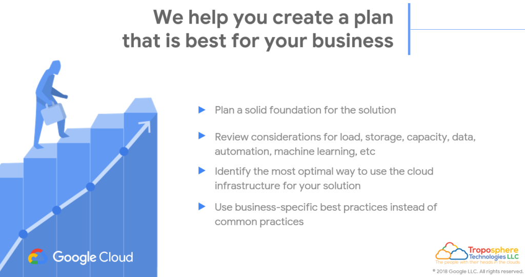 Create the best Cloud Plan for your business