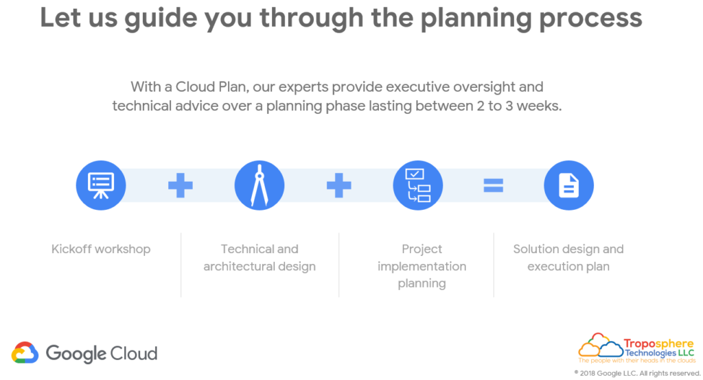 Let Us Guide You Through The Google Cloud Plan Process