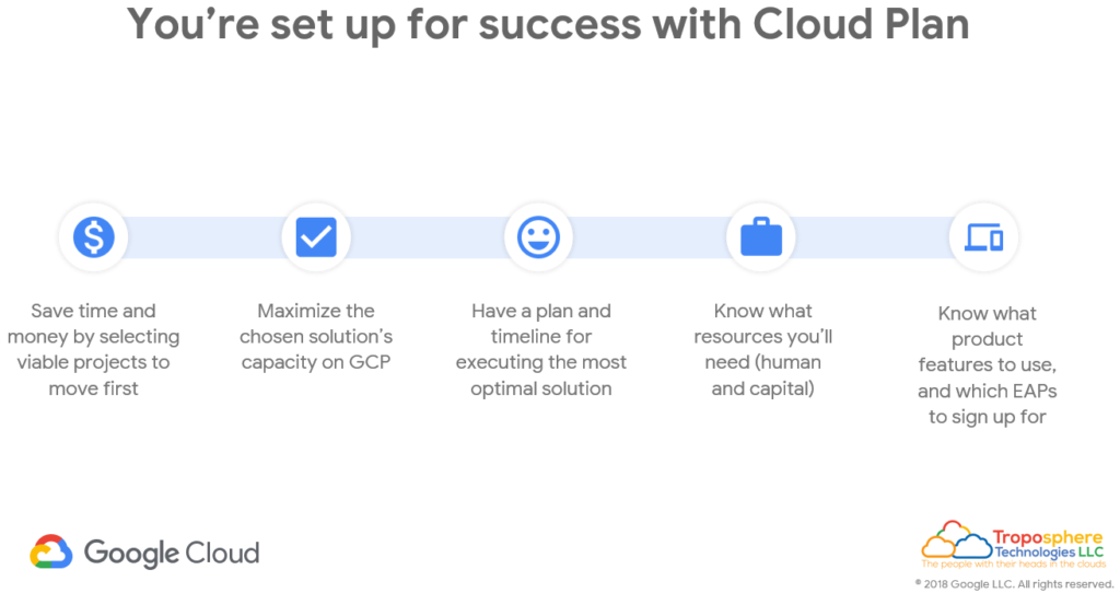 You are setup for success with Google Cloud Plan
